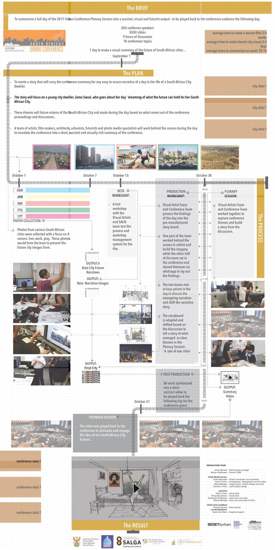 CityFuture_Method Summary_draft 12